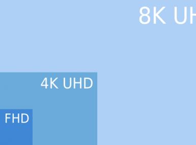 Resolução 4K / 8K
